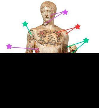 Cuánto duele tatuarse